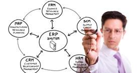 Solutions proposées par interfaSys, spécialiste de l'Internet et de l'analyse et de la gestion d'entreprise